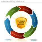 bigstock-An-image-of-a-power-of-attorne-30753746.jpg