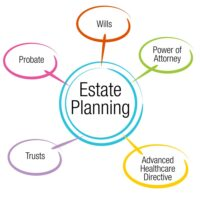 bigstock-An-image-of-an-estate-planning-82590149-1.jpg