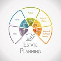 bigstock-Estate-Planning-Legal-Business-258632353-1.jpg