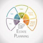bigstock-Estate-Planning-Legal-Business-258632353.jpg