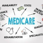 bigstock-Medicare-Concept-Chart-With-K-257514889.jpg